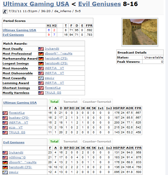 how to play ranked esea